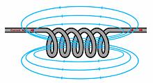 Circuitos Semiconductores